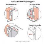 Балконная дверь не закрывается снаружи – Не закрывается пластиковая балконная дверь: как устранить неполадки