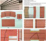 Ремонт кирпичной кладки наружных стен технология – Ремонт и усиление облицовочной кирпичной кладки многослойных наружных стен зданий с применением гибких ремонтных связей